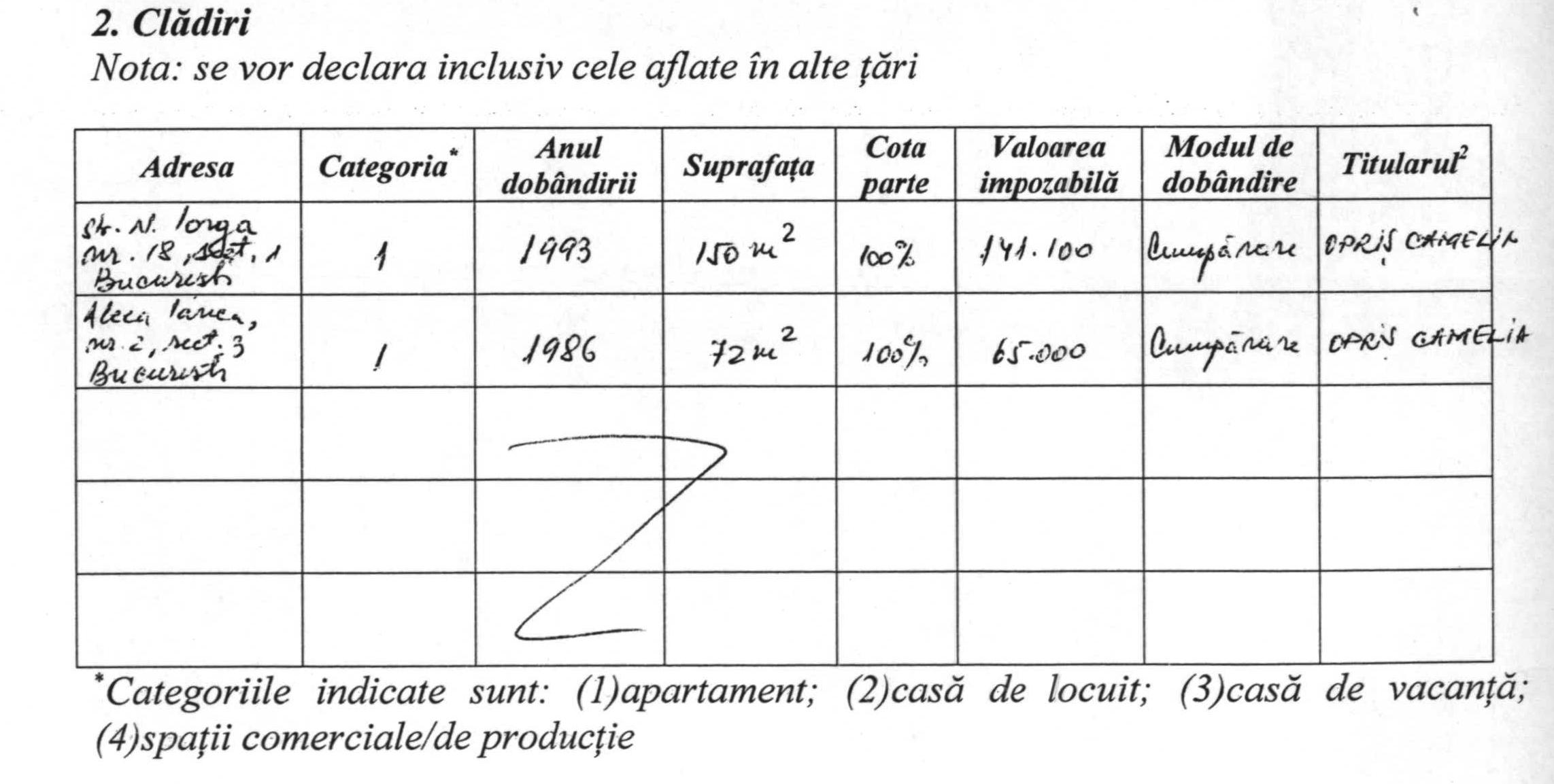 Declarație Avere Marcel Opriș