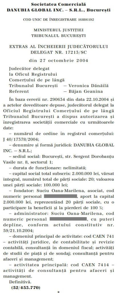 Danubia Global Inc