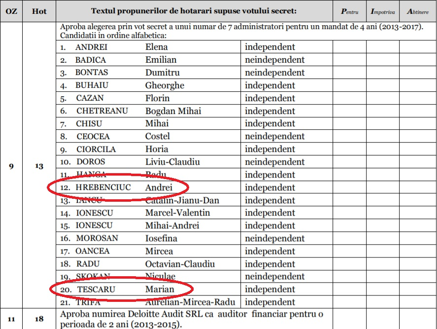 testele COVID ale CFR Cluj